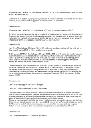 lettcgilcisluil-fornero6-12-12-003