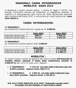 massimali-cassa-integrazione-2014.pdf-page-001